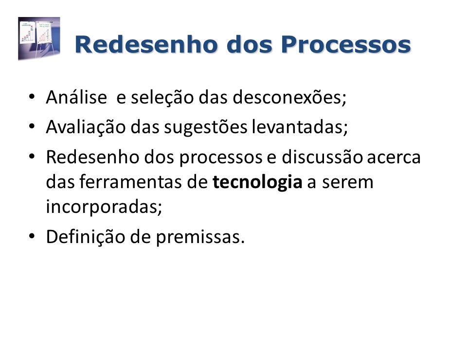 Redesenho dos Processos