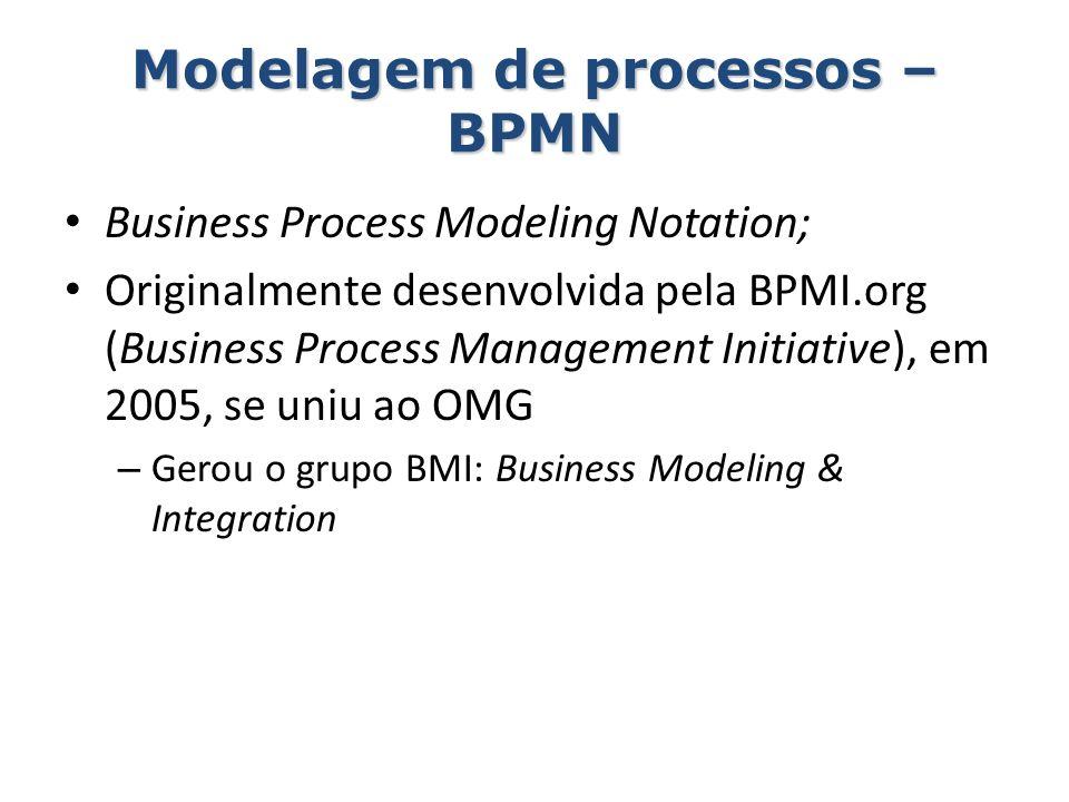 Modelagem de processos – BPMN