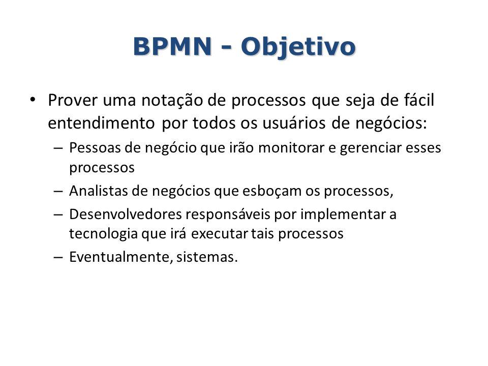 BPMN - Objetivo Prover uma notação de processos que seja de fácil entendimento por todos os usuários de negócios: