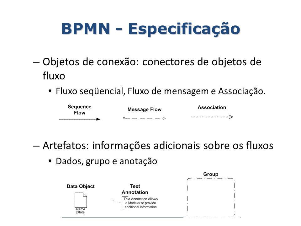 BPMN - Especificação Objetos de conexão: conectores de objetos de fluxo. Fluxo seqüencial, Fluxo de mensagem e Associação.