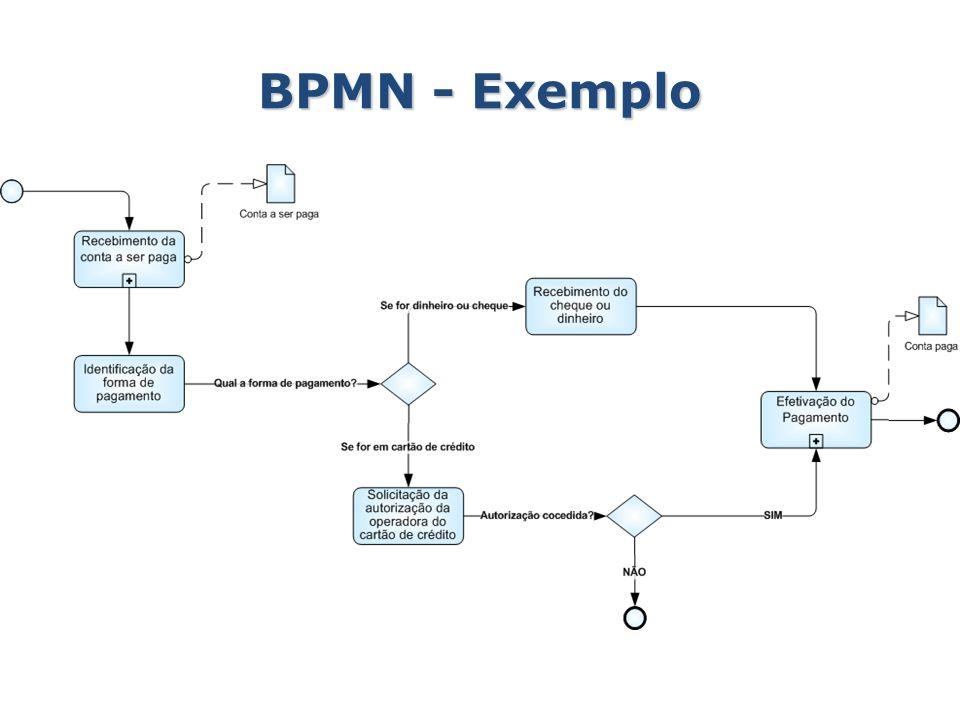 BPMN - Exemplo