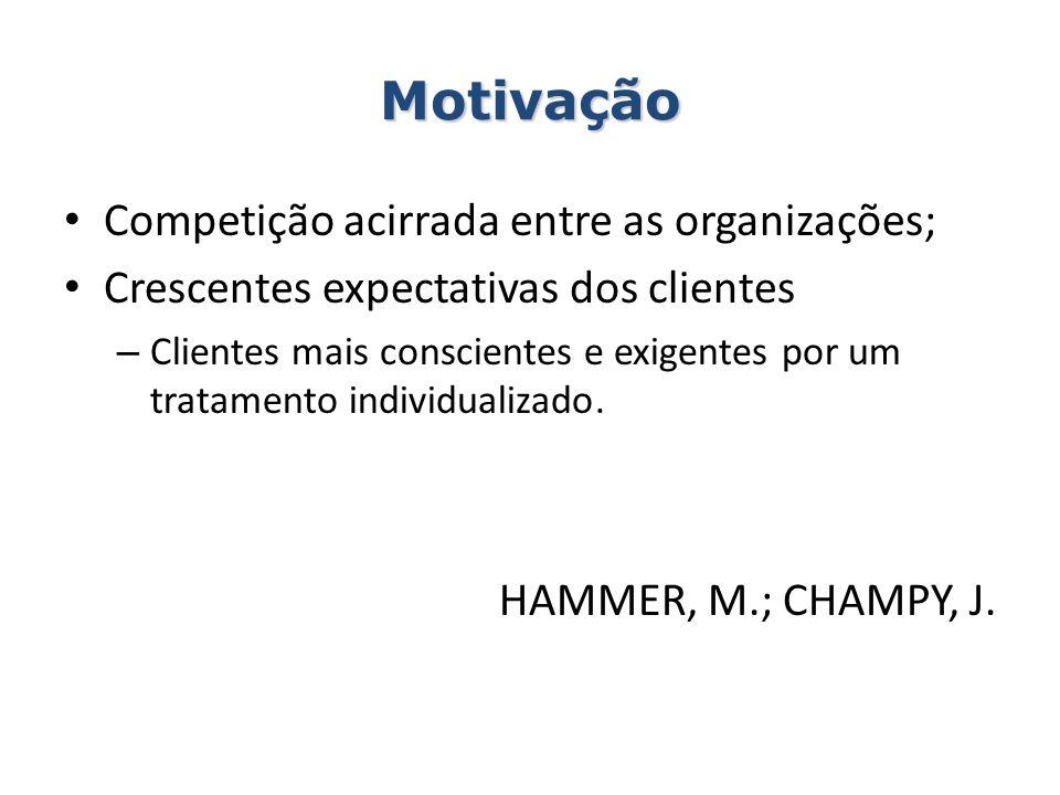 Motivação Competição acirrada entre as organizações;