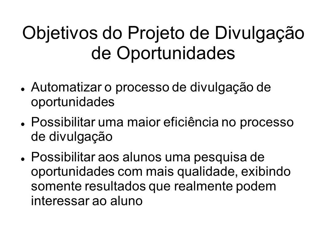 Objetivos do Projeto de Divulgação de Oportunidades