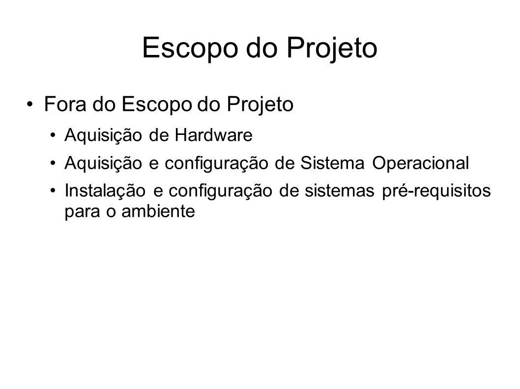 Escopo do Projeto Fora do Escopo do Projeto Aquisição de Hardware