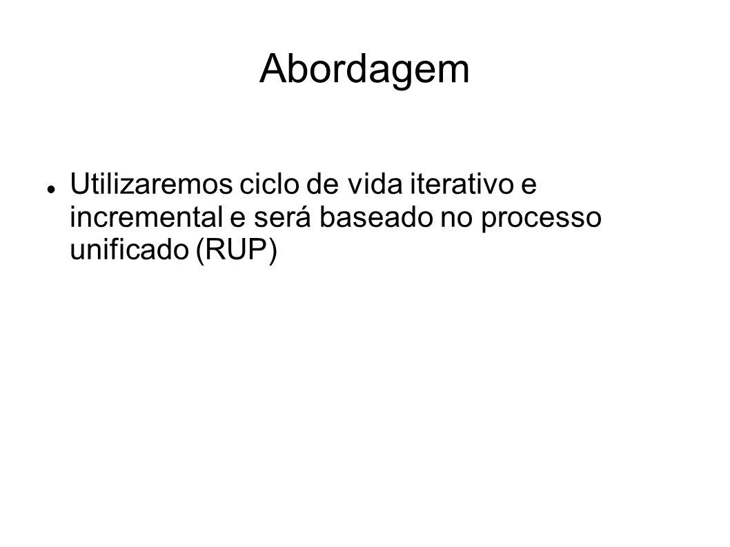 Abordagem Utilizaremos ciclo de vida iterativo e incremental e será baseado no processo unificado (RUP)