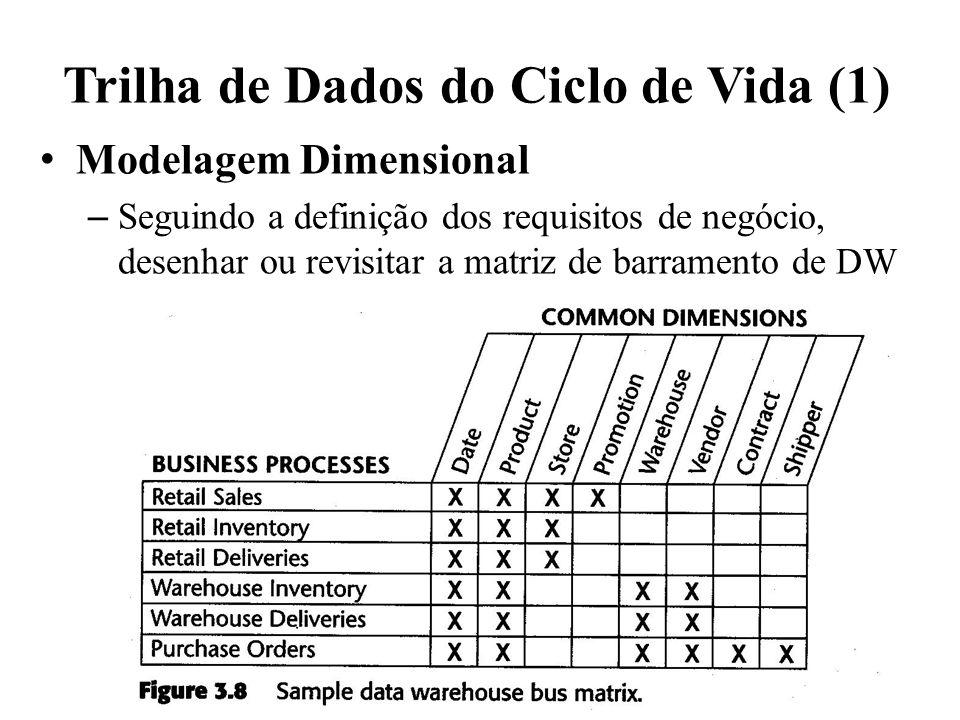 Trilha de Dados do Ciclo de Vida (1)