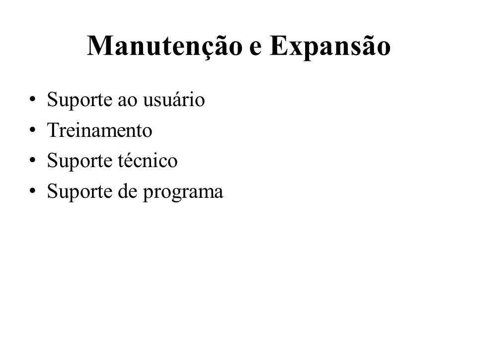 Manutenção e Expansão Suporte ao usuário Treinamento Suporte técnico