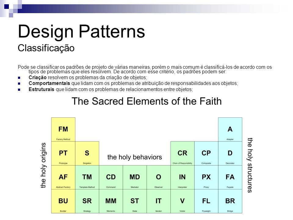Design Patterns Classificação