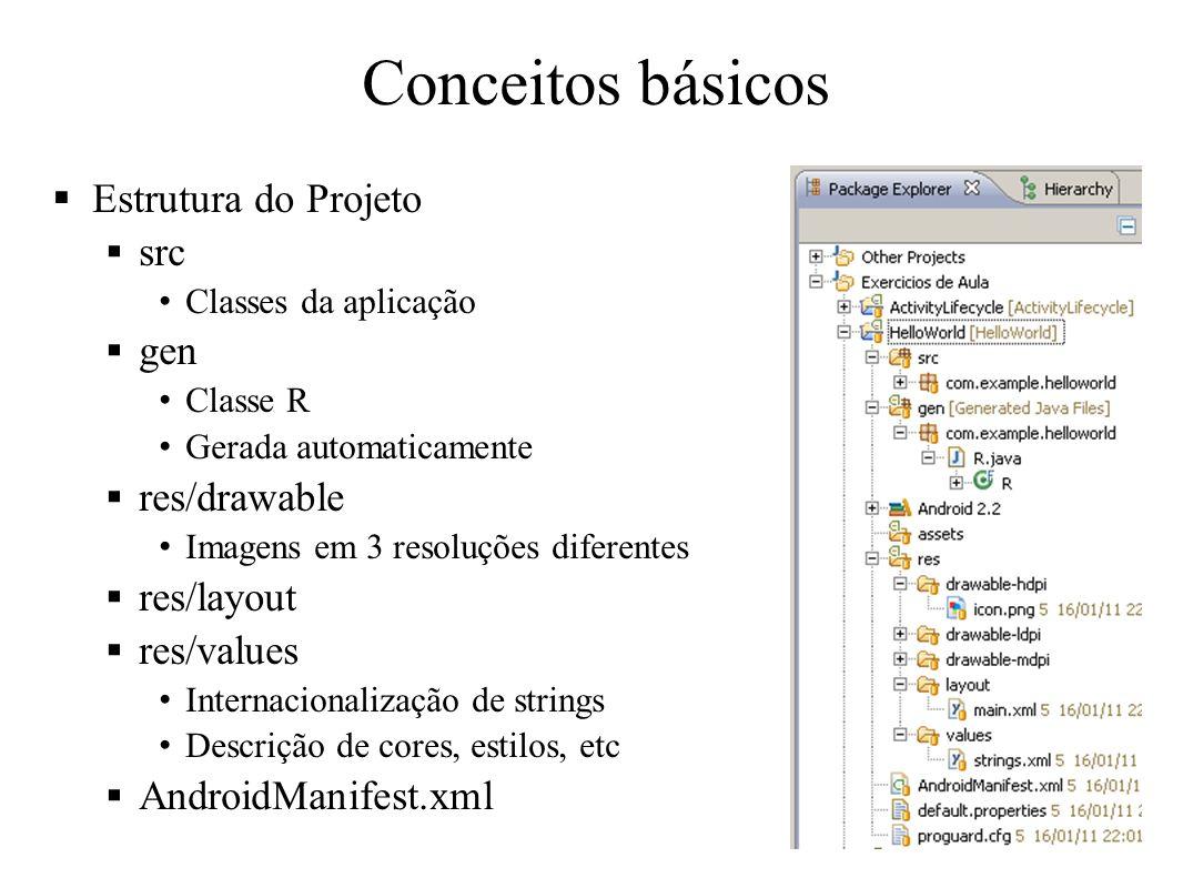 Conceitos básicos Estrutura do Projeto src gen res/drawable res/layout