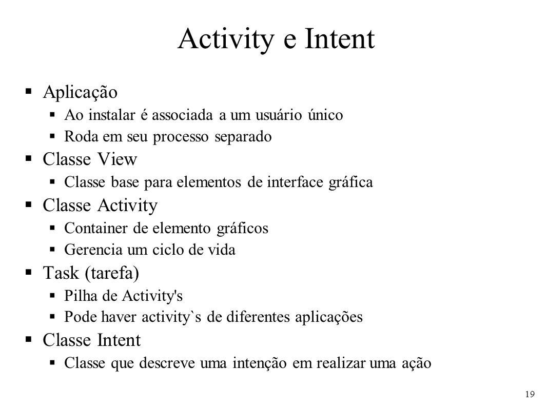 Activity e Intent Aplicação Classe View Classe Activity Task (tarefa)