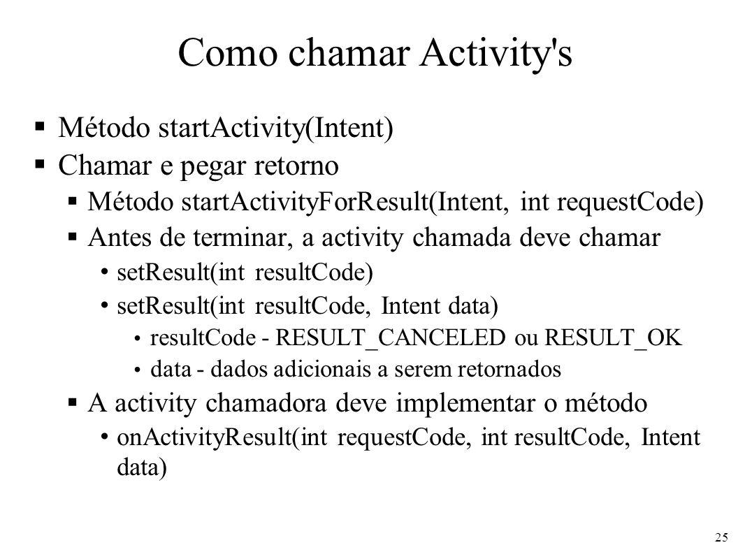 Como chamar Activity s Método startActivity(Intent)