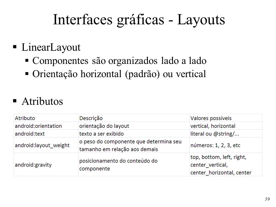 Interfaces gráficas - Layouts