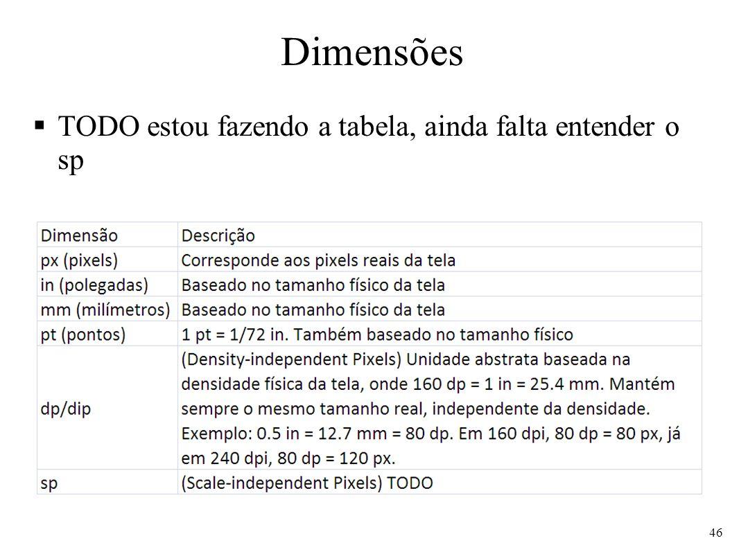 Dimensões TODO estou fazendo a tabela, ainda falta entender o sp