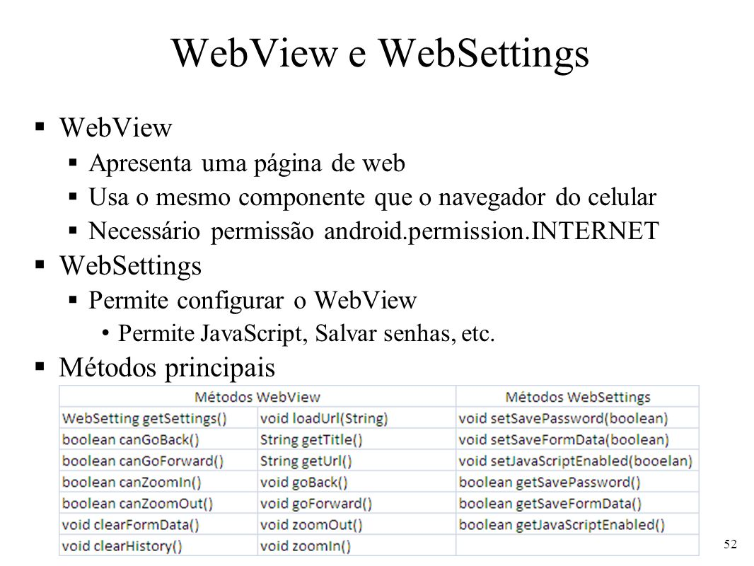 WebView e WebSettings WebView WebSettings Métodos principais