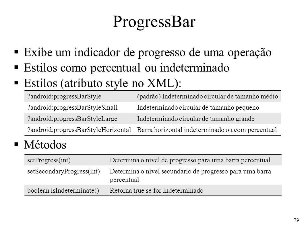 ProgressBar Exibe um indicador de progresso de uma operação