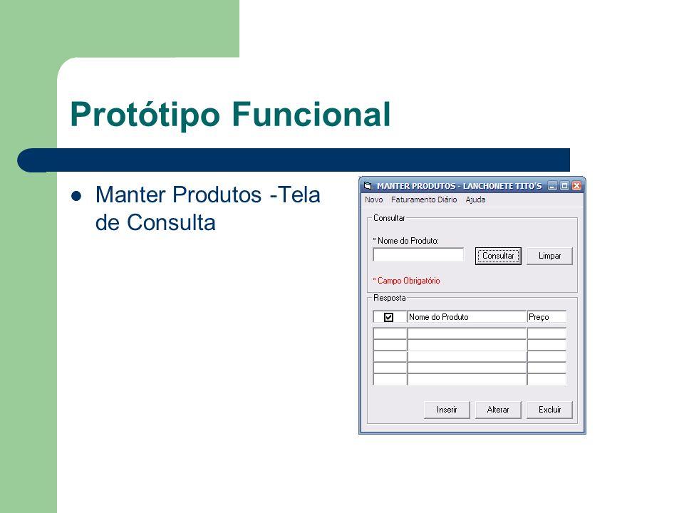 Protótipo Funcional Manter Produtos -Tela de Consulta