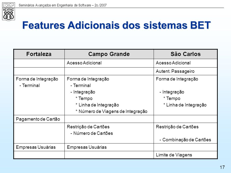 Features Adicionais dos sistemas BET