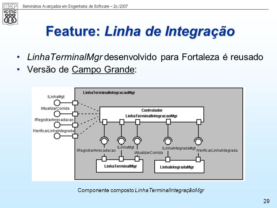 Feature: Linha de Integração