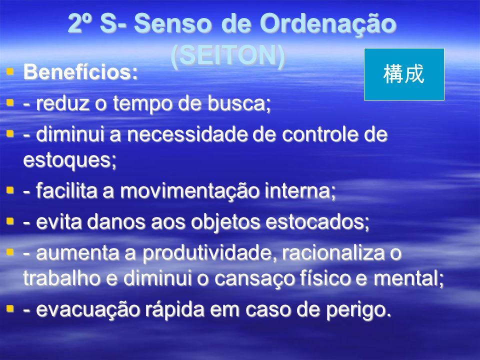2º S- Senso de Ordenação (SEITON)