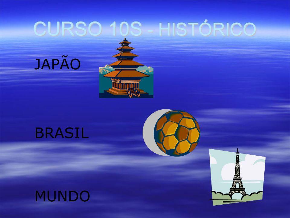 CURSO 10S - HISTÓRICO JAPÃO BRASIL MUNDO
