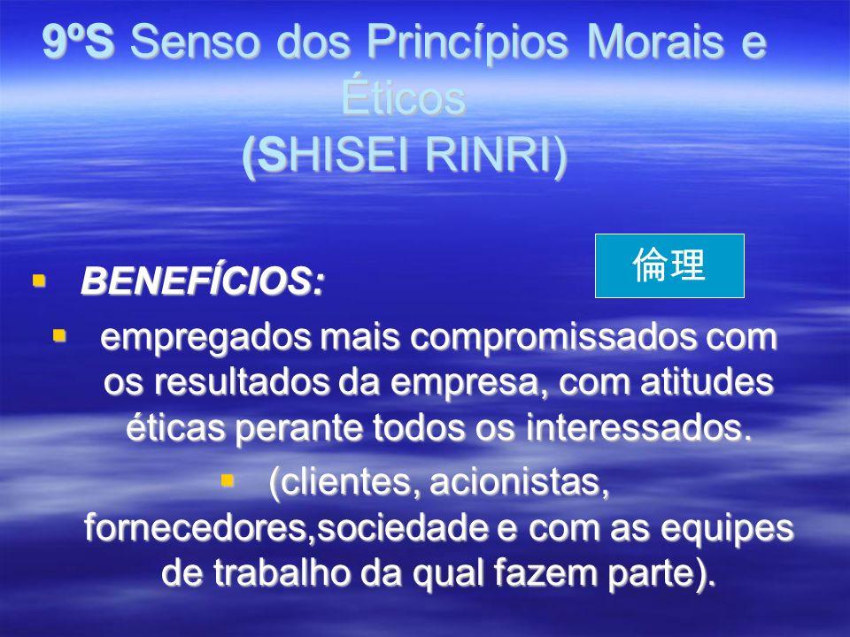 9ºS Senso dos Princípios Morais e Éticos (SHISEI RINRI)