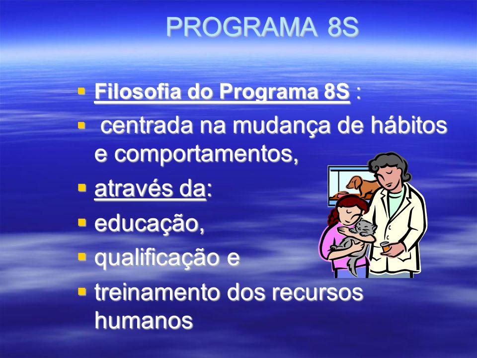 PROGRAMA 8S através da: educação, qualificação e