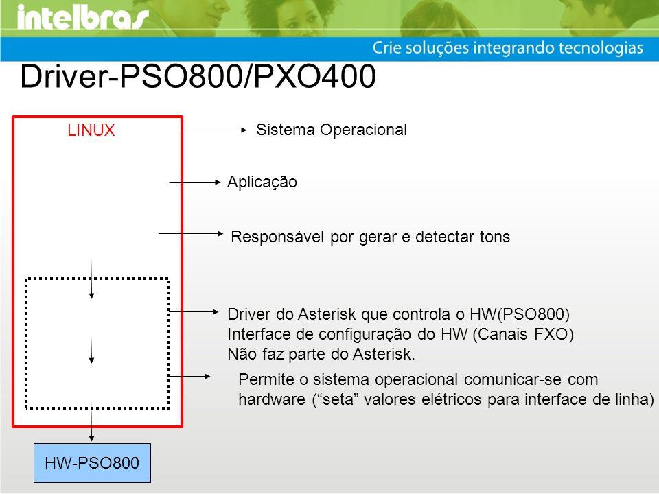 Driver-PSO800/PXO400 LINUX Sistema Operacional ASTERISK Aplicação