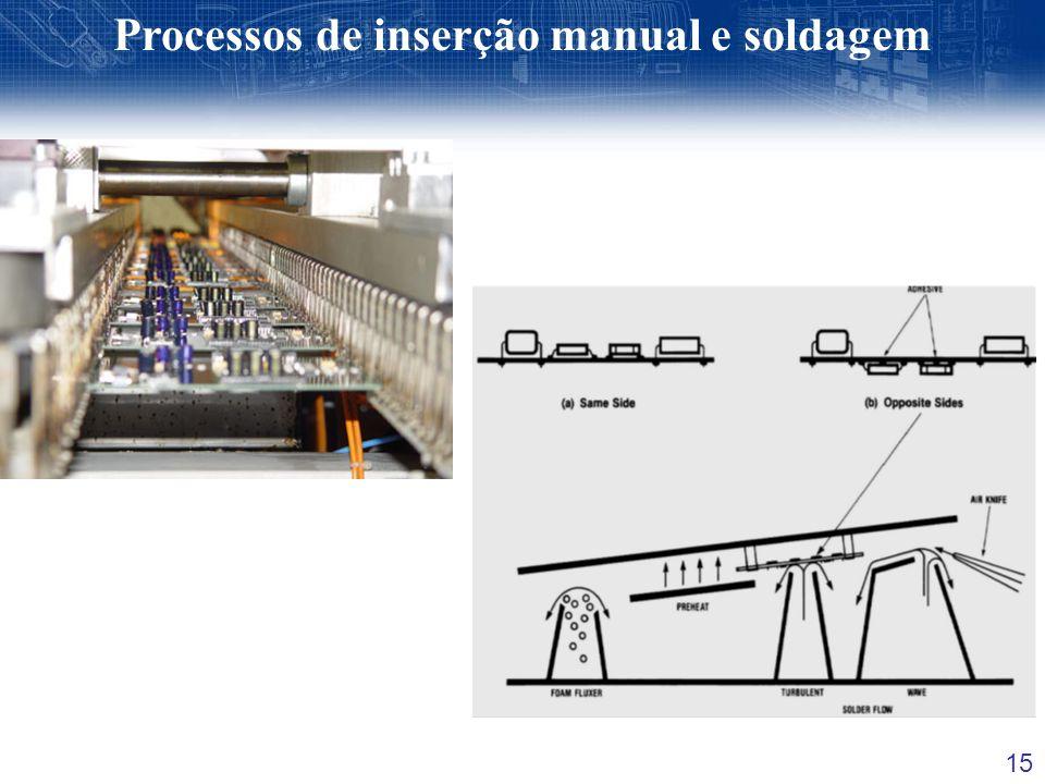 Processos de inserção manual e soldagem