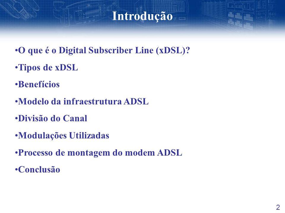 Introdução O que é o Digital Subscriber Line (xDSL) Tipos de xDSL