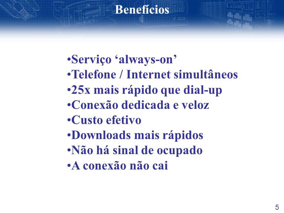 Telefone / Internet simultâneos 25x mais rápido que dial-up