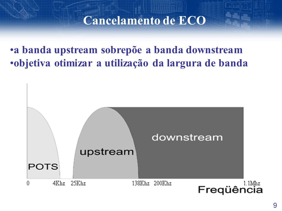 Cancelamento de ECO a banda upstream sobrepõe a banda downstream