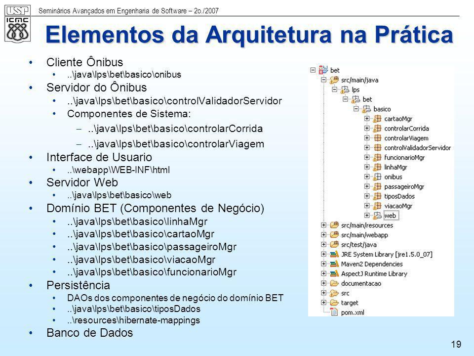 Elementos da Arquitetura na Prática