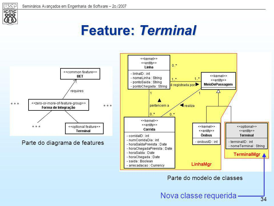 Feature: Terminal Nova classe requerida Parte do diagrama de features