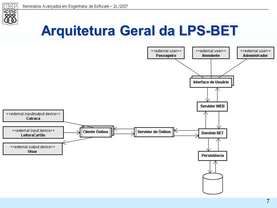 Arquitetura Geral da LPS-BET