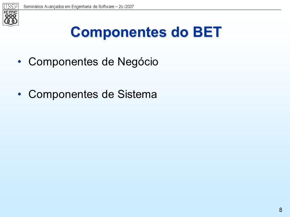 Componentes do BET Componentes de Negócio Componentes de Sistema
