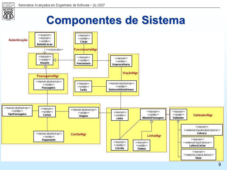 Componentes de Sistema