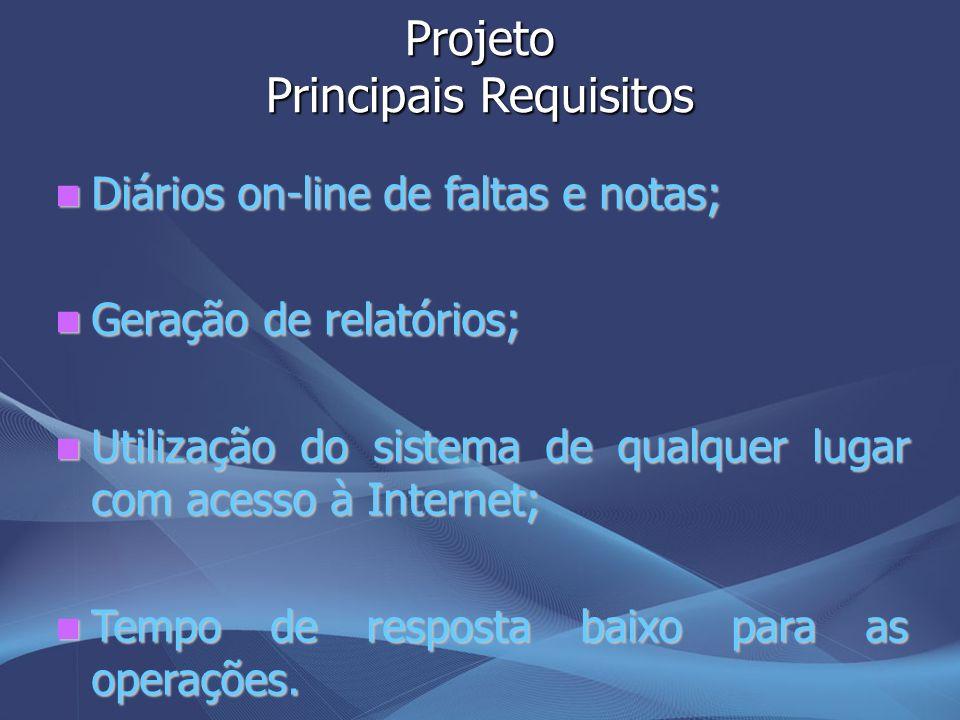Projeto Principais Requisitos