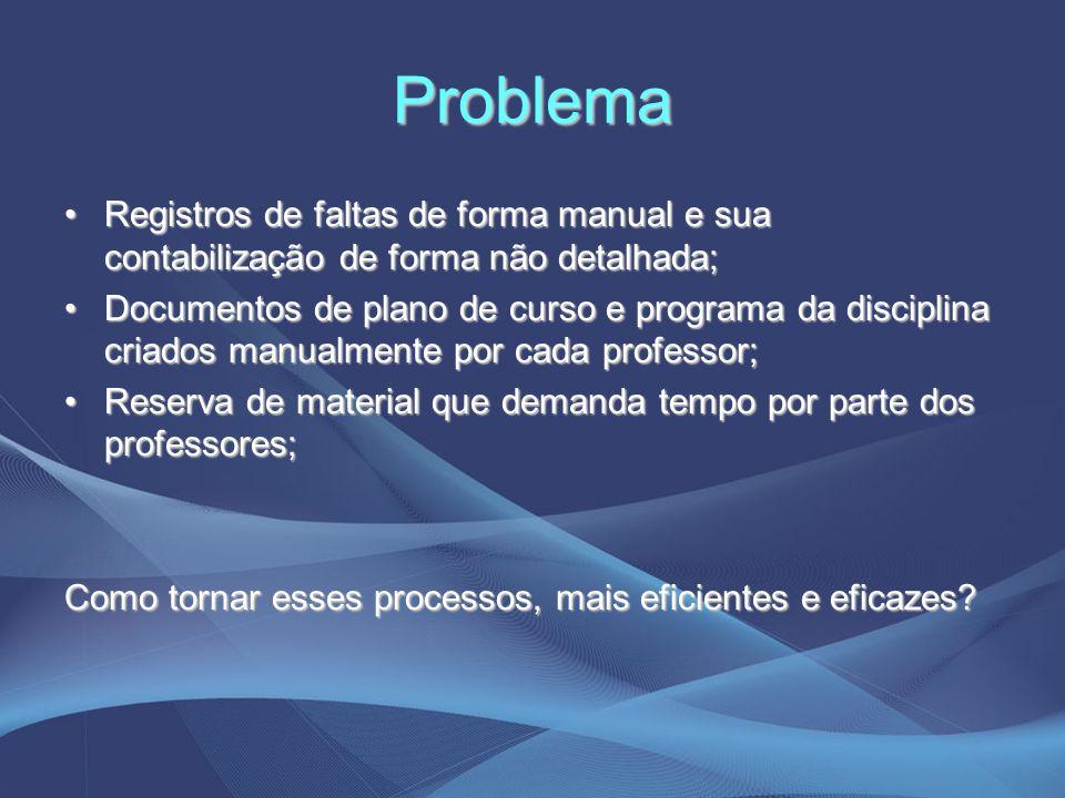 Problema Registros de faltas de forma manual e sua contabilização de forma não detalhada;