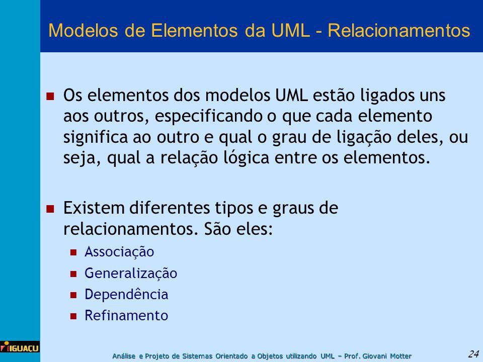 Modelos de Elementos da UML - Relacionamentos