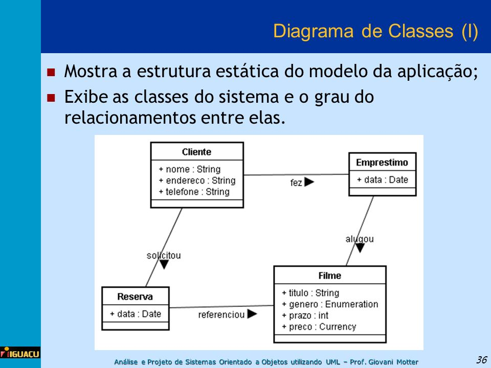 Diagrama de Classes (I)