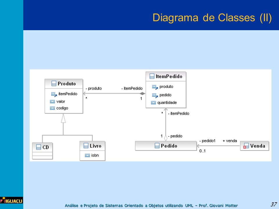 Diagrama de Classes (II)