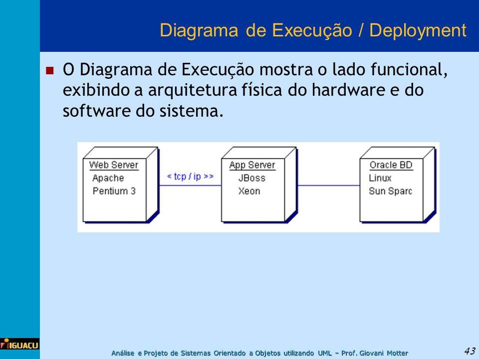 Diagrama de Execução / Deployment