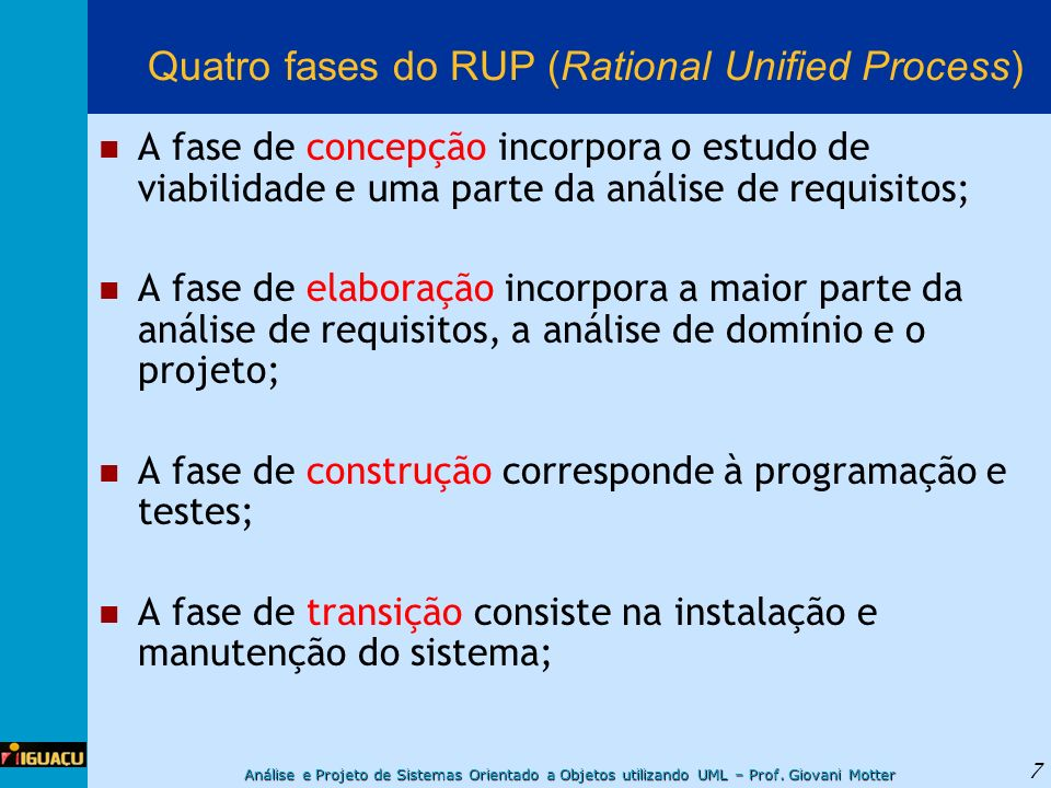 Quatro fases do RUP (Rational Unified Process)