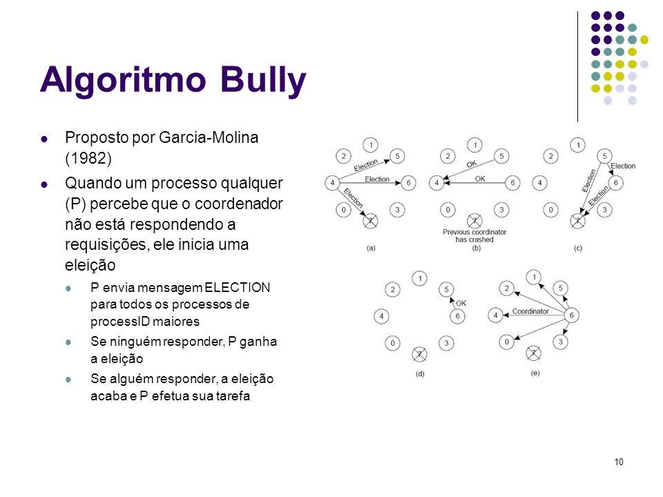 Algoritmo Bully Proposto por Garcia-Molina (1982)