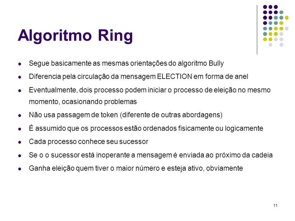 Algoritmo Ring Segue basicamente as mesmas orientações do algoritmo Bully. Diferencia pela circulação da mensagem ELECTION em forma de anel.