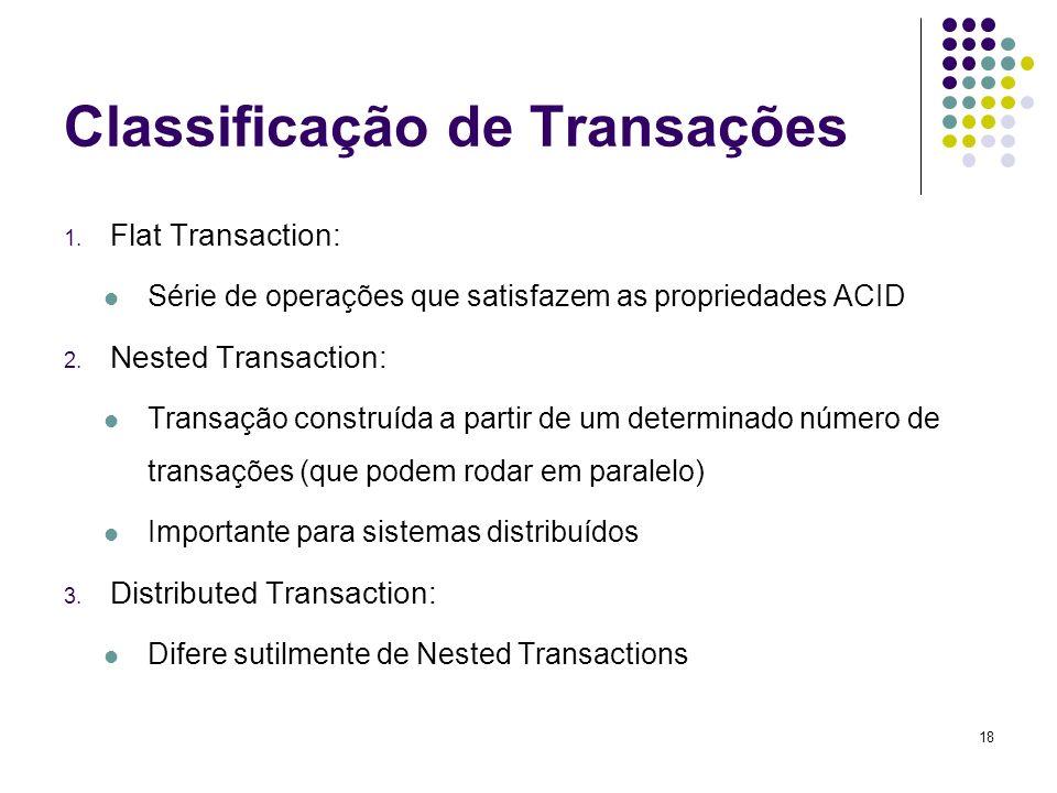 Classificação de Transações