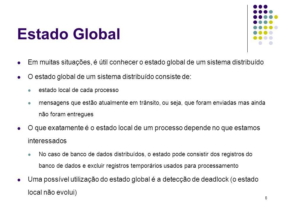 Estado GlobalEm muitas situações, é útil conhecer o estado global de um sistema distribuído. O estado global de um sistema distribuído consiste de: