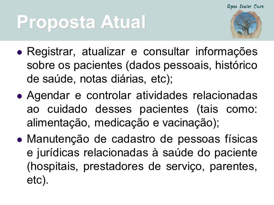 Proposta Atual Registrar, atualizar e consultar informações sobre os pacientes (dados pessoais, histórico de saúde, notas diárias, etc);
