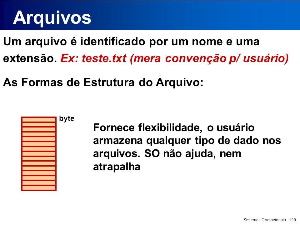 Arquivos Um arquivo é identificado por um nome e uma extensão. Ex: teste.txt (mera convenção p/ usuário)