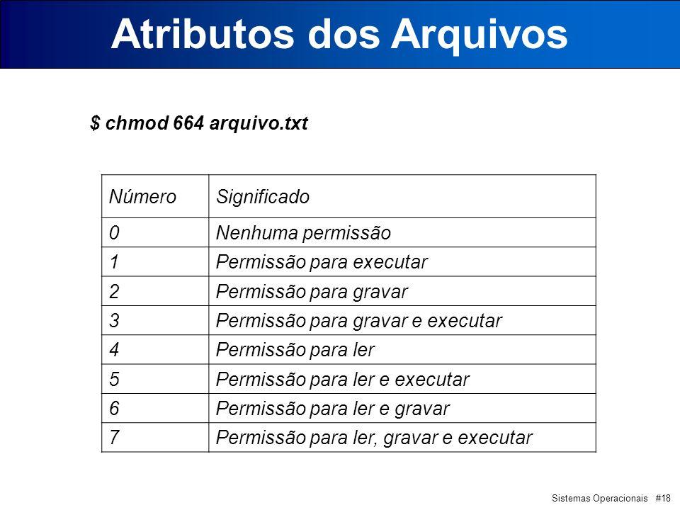 Atributos dos Arquivos